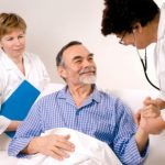 Виды лечения рака
